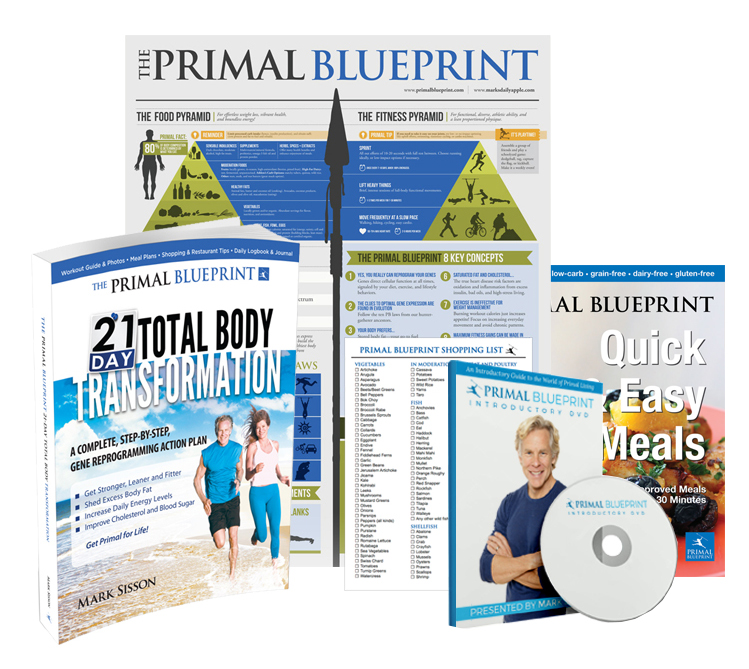 Mark Sisson 2015 the 2015 primal blueprint 21-day challenge begins now | mark's