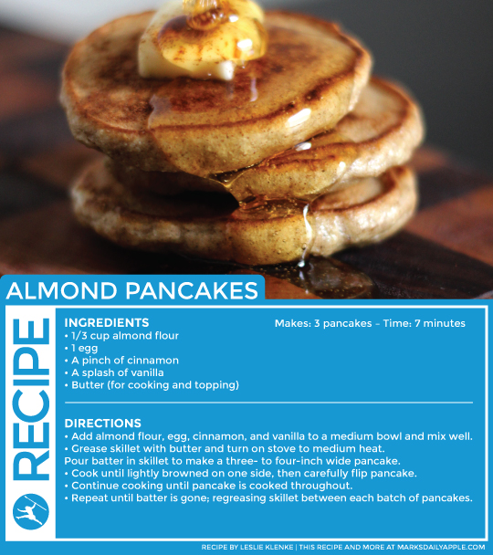 Almond-Pancake-MDA-Recipe-Card