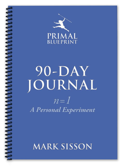 Introducing the primal blueprint 90 day journal marks daily apple fandeluxe Images