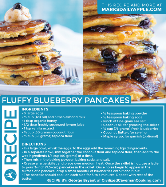 Fluffy-Blueberry-Pancakes-MDA-Recipe-Card