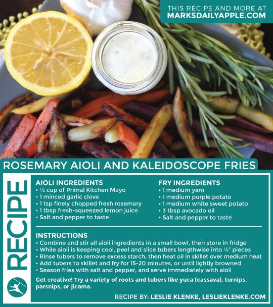 PK-AIOLI-MDA-Recipe-Card